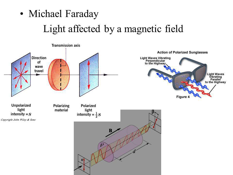 Michael Faraday Light affected by a magnetic field