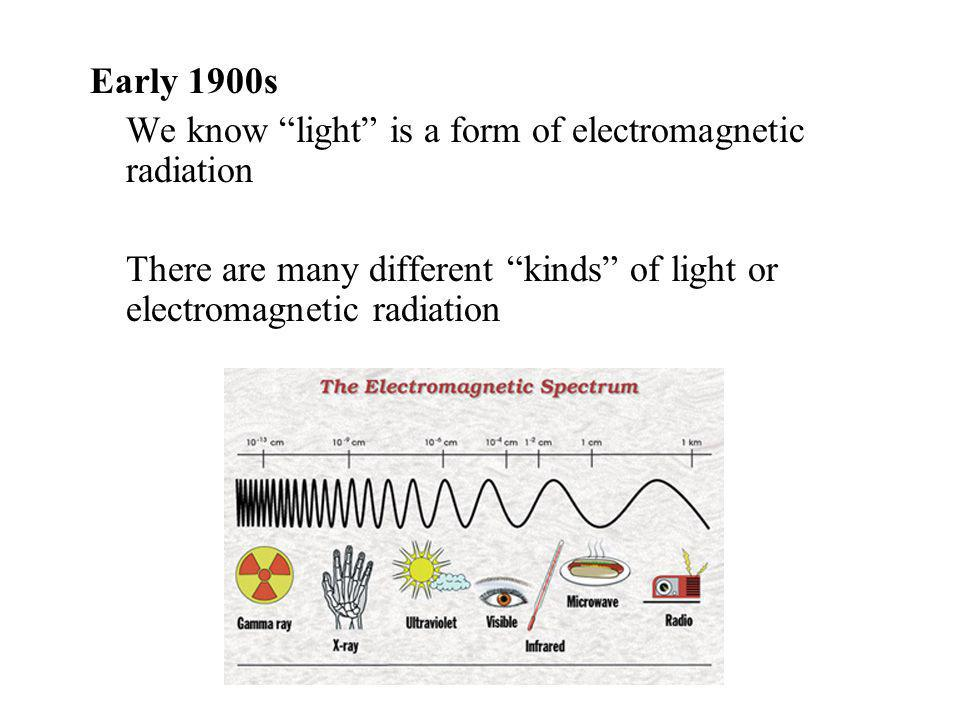 Early 1900s We know light is a form of electromagnetic radiation There are many different kinds of light or electromagnetic radiation