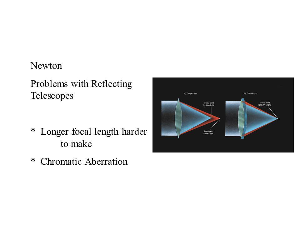 Newton Problems with Reflecting Telescopes * Longer focal length harder to make * Chromatic Aberration