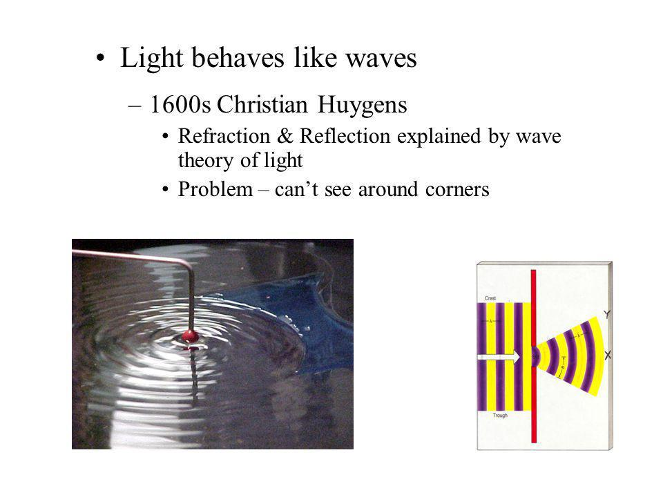 Light behaves like waves –1600s Christian Huygens Refraction & Reflection explained by wave theory of light Problem – can't see around corners