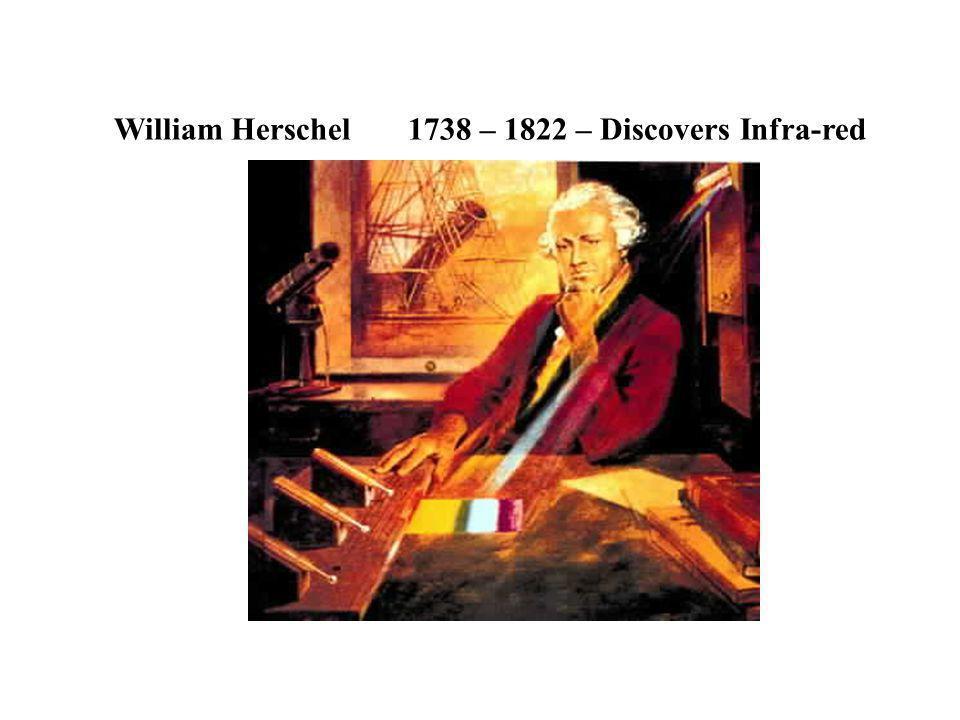 William Herschel 1738 – 1822 – Discovers Infra-red