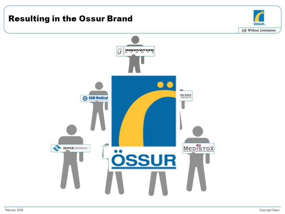 Copyright OssurFebruary 2006 Resulting in the Ossur Brand