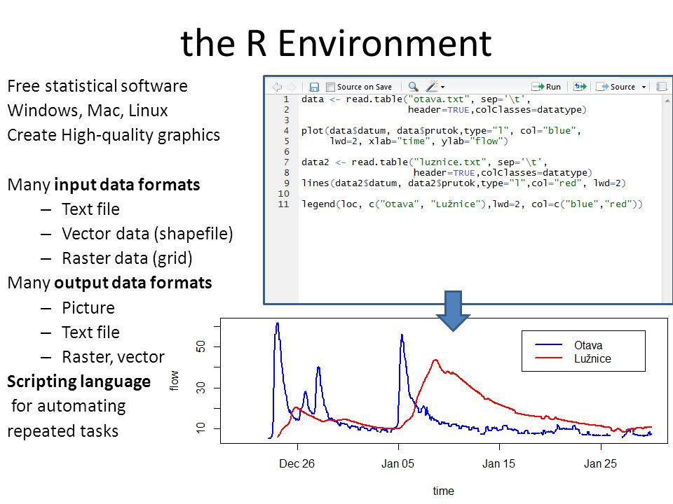 the R Environment Free statistical software Windows, Mac, Linux Create High-quality graphics Many input data formats – Text file – Vector data (shapefile) – Raster data (grid) Many output data formats – Picture – Text file – Raster, vector Scripting language for automating repeated tasks