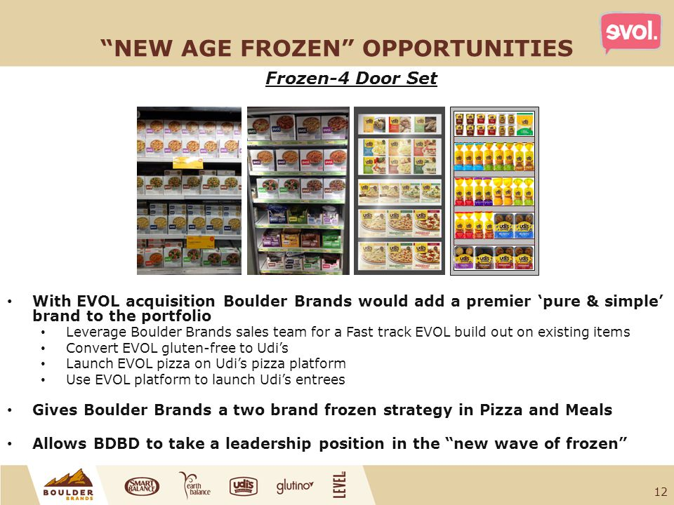 NEW AGE FROZEN OPPORTUNITIES Frozen-4 Door Set 12 With EVOL acquisition Boulder Brands would add a premier 'pure & simple' brand to the portfolio Leverage Boulder Brands sales team for a Fast track EVOL build out on existing items Convert EVOL gluten-free to Udi's Launch EVOL pizza on Udi's pizza platform Use EVOL platform to launch Udi's entrees Gives Boulder Brands a two brand frozen strategy in Pizza and Meals Allows BDBD to take a leadership position in the new wave of frozen