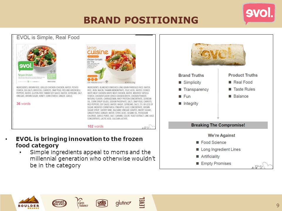 BRAND POSITIONING EVOL is bringing innovation to the frozen food category Simple ingredients appeal to moms and the millennial generation who otherwise wouldn't be in the category 9