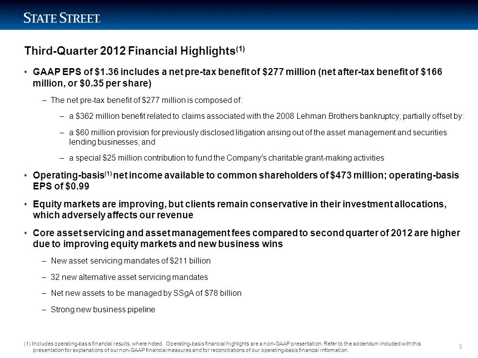 LIMITED ACCESS GAAP EPS of $1.36 includes a net pre-tax benefit of $277 million (net after-tax benefit of $166 million, or $0.35 per share) –The net pre-tax benefit of $277 million is composed of: –a $362 million benefit related to claims associated with the 2008 Lehman Brothers bankruptcy; partially offset by: –a $60 million provision for previously disclosed litigation arising out of the asset management and securities lending businesses; and –a special $25 million contribution to fund the Company s charitable grant-making activities Operating-basis (1) net income available to common shareholders of $473 million; operating-basis EPS of $0.99 Equity markets are improving, but clients remain conservative in their investment allocations, which adversely affects our revenue Core asset servicing and asset management fees compared to second quarter of 2012 are higher due to improving equity markets and new business wins –New asset servicing mandates of $211 billion –32 new alternative asset servicing mandates –Net new assets to be managed by SSgA of $78 billion –Strong new business pipeline (1) Includes operating-basis financial results, where noted.