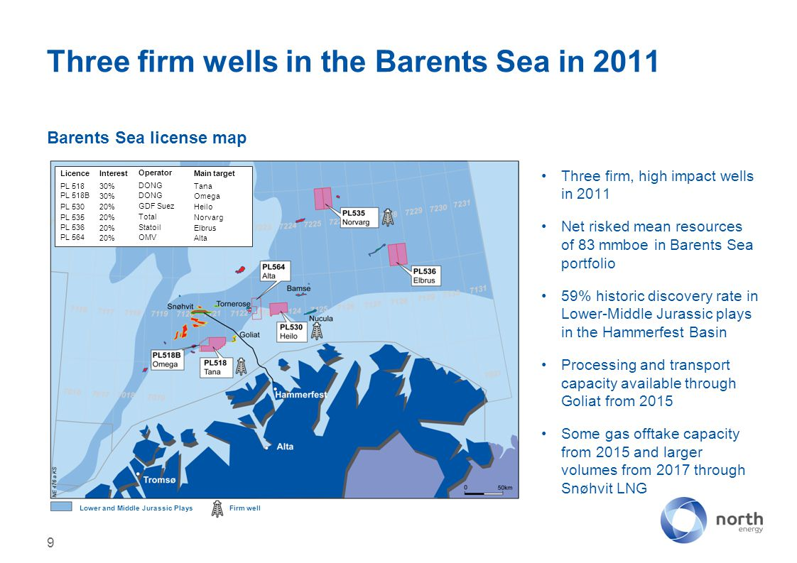 Barents Sea license map Three firm wells in the Barents Sea in 2011 9 Three firm, high impact wells in 2011 Net risked mean resources of 83 mmboe in Barents Sea portfolio 59% historic discovery rate in Lower-Middle Jurassic plays in the Hammerfest Basin Processing and transport capacity available through Goliat from 2015 Some gas offtake capacity from 2015 and larger volumes from 2017 through Snøhvit LNG Firm wellLower and Middle Jurassic Plays LicenceInterestOperatorMain target PL 51830%DONGTana PL 518B30%DONGOmega PL 53020%GDF SuezHeilo PL 53520%TotalNorvarg PL 53620%StatoilElbrus PL 56420%OMVAlta