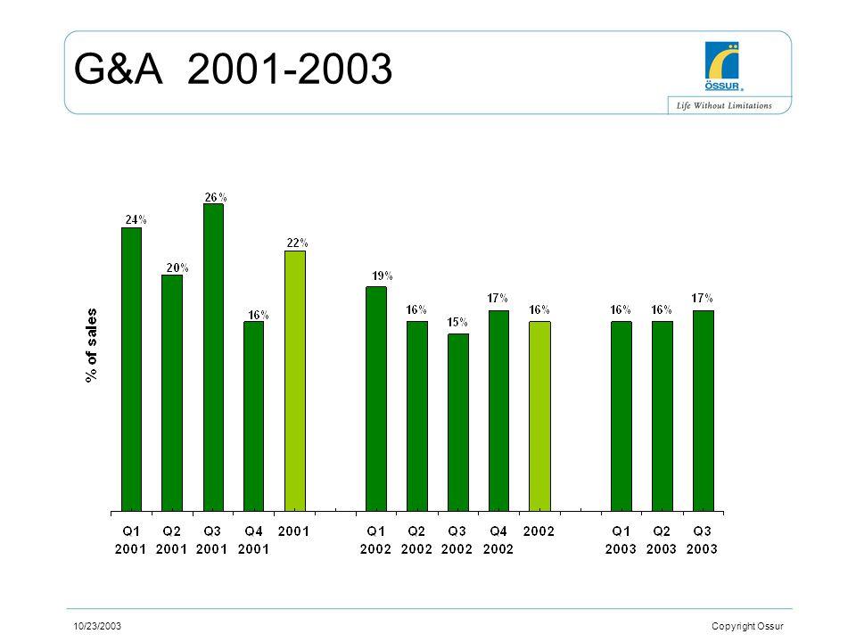 10/23/2003 Copyright Ossur G&A 2001-2003