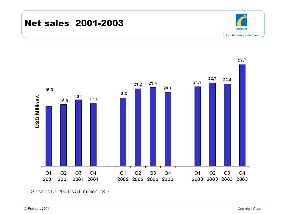2. February 2004 Copyright Ossur Net sales 2001-2003 16,3 GII sales Q4 2003 is 5,9 million USD