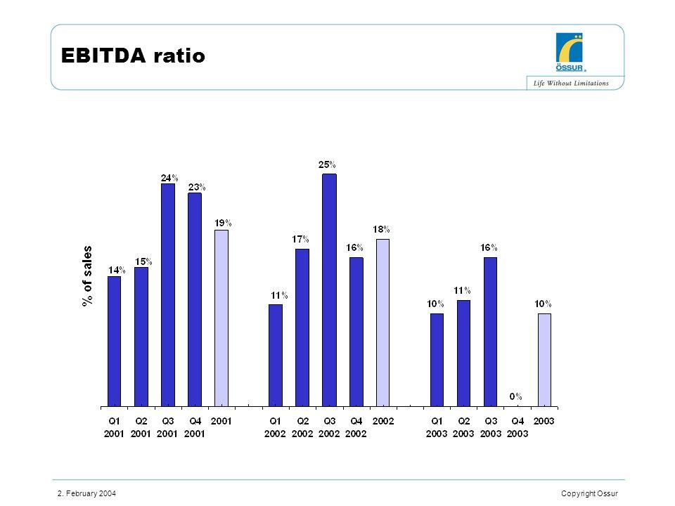 2. February 2004 Copyright Ossur EBITDA ratio