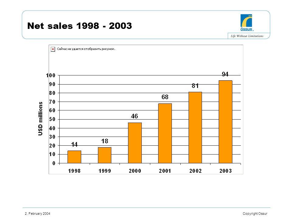 2. February 2004 Copyright Ossur Net sales 1998 - 2003