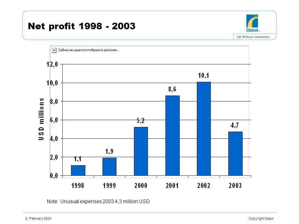 2. February 2004 Copyright Ossur Net profit 1998 - 2003 Note: Unusual expenses 2003 4,3 million USD