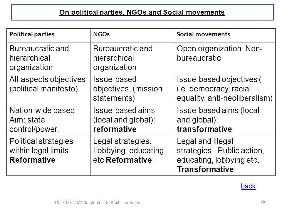 18 UCL/DPU -DA1 Session9 - Dr. Róbinson Rojas On political parties, NGOs and Social movements Political partiesNGOsSocial movements Bureaucratic and h