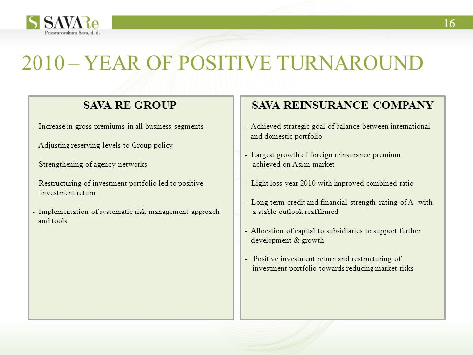 2010 – YEAR OF POSITIVE TURNAROUND SAVA RE GROUP - Increase in gross premiums in all business segments - Adjusting reserving levels to Group policy - Strengthening of agency networks - Restructuring of investment portfolio led to positive investment return - Implementation of systematic risk management approach and tools SAVA REINSURANCE COMPANY - Achieved strategic goal of balance between international and domestic portfolio - Largest growth of foreign reinsurance premium achieved on Asian market - Light loss year 2010 with improved combined ratio - Long-term credit and financial strength rating of A- with a stable outlook reaffirmed - Allocation of capital to subsidiaries to support further development & growth - Positive investment return and restructuring of investment portfolio towards reducing market risks 16