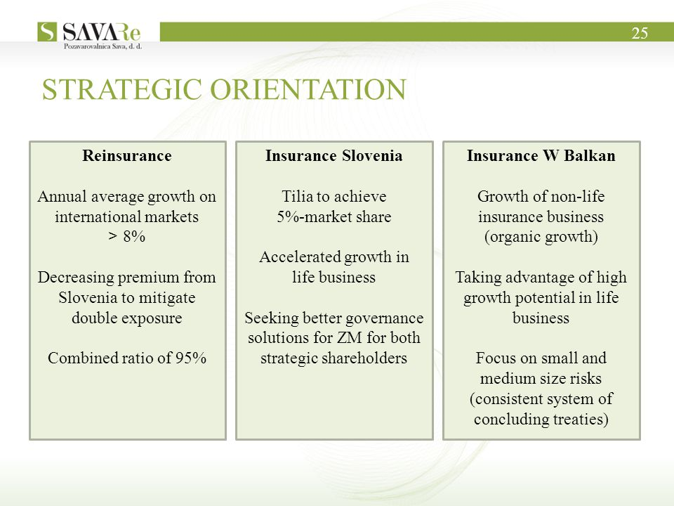 STRATEGIC ORIENTATION Reinsurance Annual average growth on international markets > 8% Decreasing premium from Slovenia to mitigate double exposure Combined ratio of 95% Insurance Slovenia Tilia to achieve 5%-market share Accelerated growth in life business Seeking better governance solutions for ZM for both strategic shareholders Insurance W Balkan Growth of non-life insurance business (organic growth) Taking advantage of high growth potential in life business Focus on small and medium size risks (consistent system of concluding treaties) 25