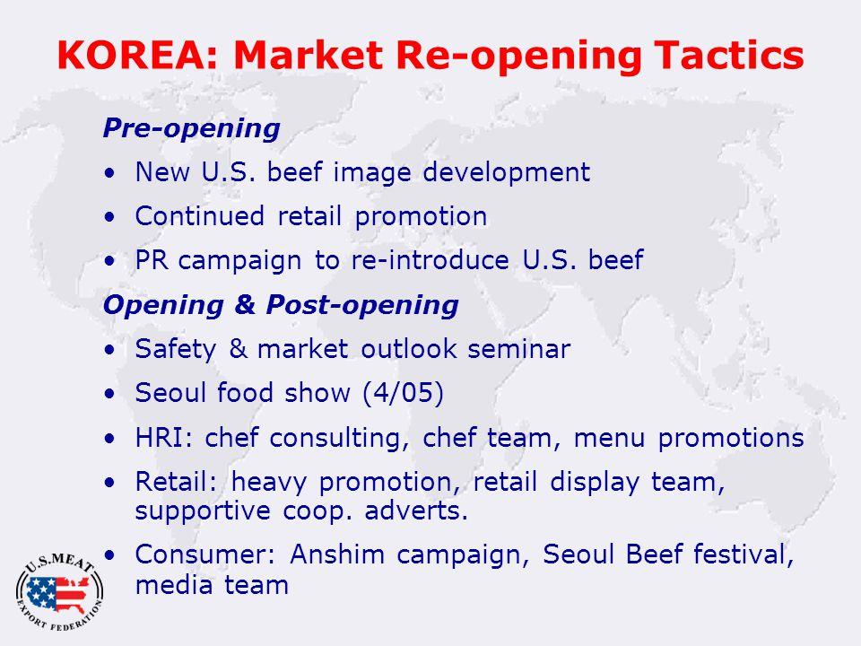 KOREA: Market Re-opening Tactics Pre-opening New U.S.