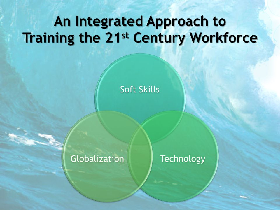 An Integrated Approach to Training the 21 st Century Workforce Soft Skills TechnologyGlobalization