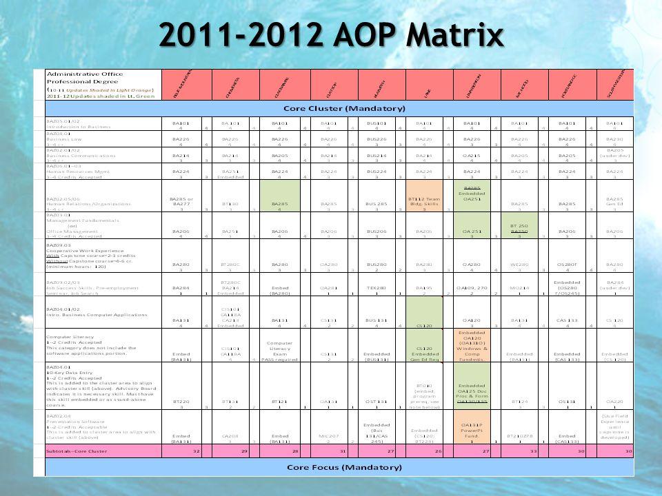 2011-2012 AOP Matrix