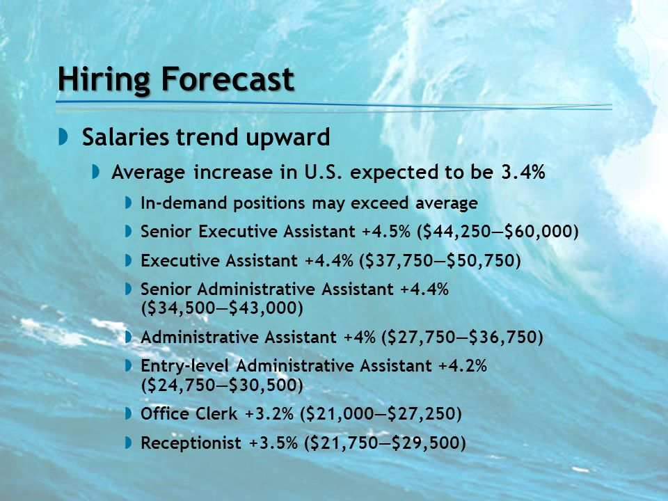 Hiring Forecast  Salaries trend upward  Average increase in U.S. expected to be 3.4%  In-demand positions may exceed average  Senior Executive Ass