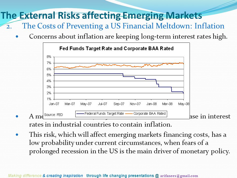 The External Risks affecting Emerging Markets 2. The Costs of Preventing a US Financial Meltdown: Inflation Concerns about inflation are keeping long-
