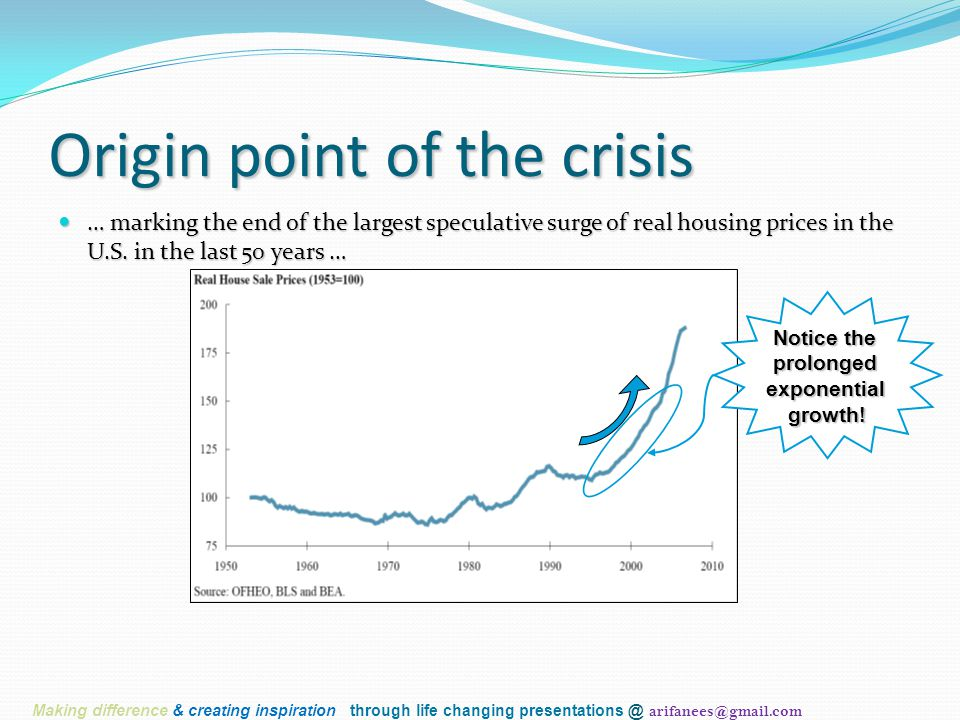 Origin point of the crisis … marking the end of the largest speculative surge of real housing prices in the U.S. in the last 50 years … … marking the