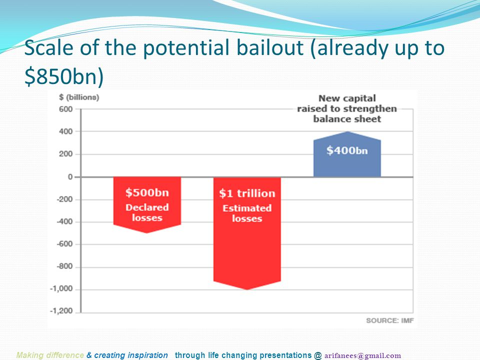 Scale of the potential bailout (already up to $850bn) Making difference & creating inspiration through life changing presentations @ arifanees@gmail.c