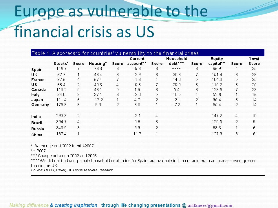 Europe as vulnerable to the financial crisis as US Making difference & creating inspiration through life changing presentations @ arifanees@gmail.com
