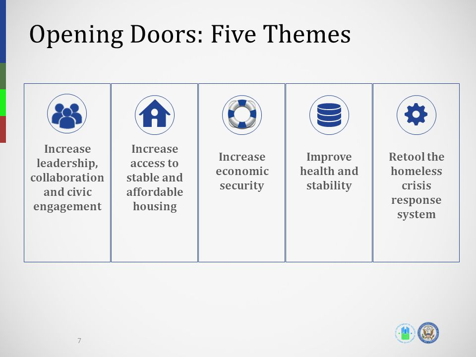 Opening Doors: Five Themes Increase leadership, collaboration and civic engagement Increase access to stable and affordable housing Increase economic security Improve health and stability Retool the homeless crisis response system 7