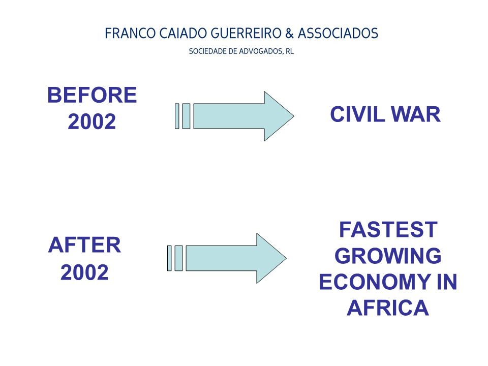 BEFORE 2002 AFTER 2002 CIVIL WAR FASTEST GROWING ECONOMY IN AFRICA