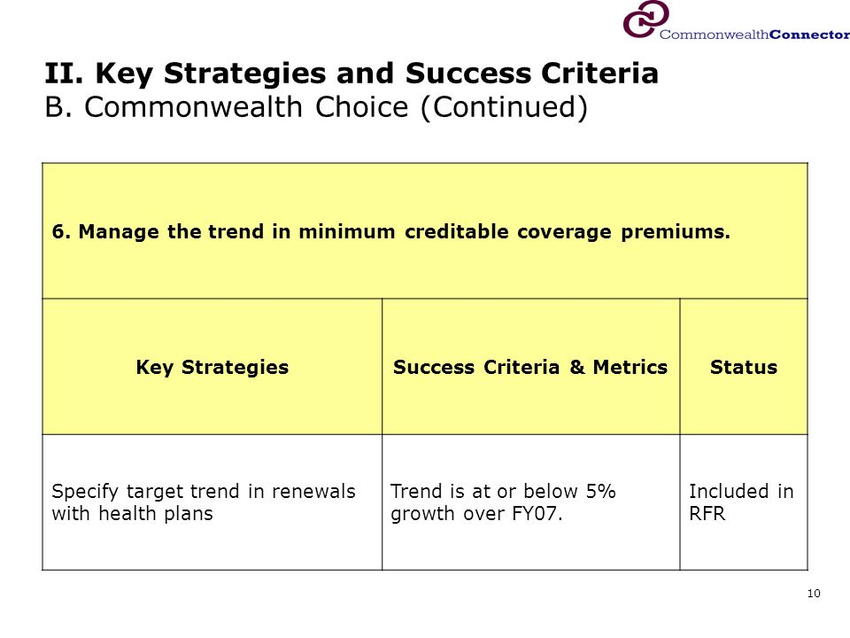 10 II. Key Strategies and Success Criteria B. Commonwealth Choice (Continued) 6.