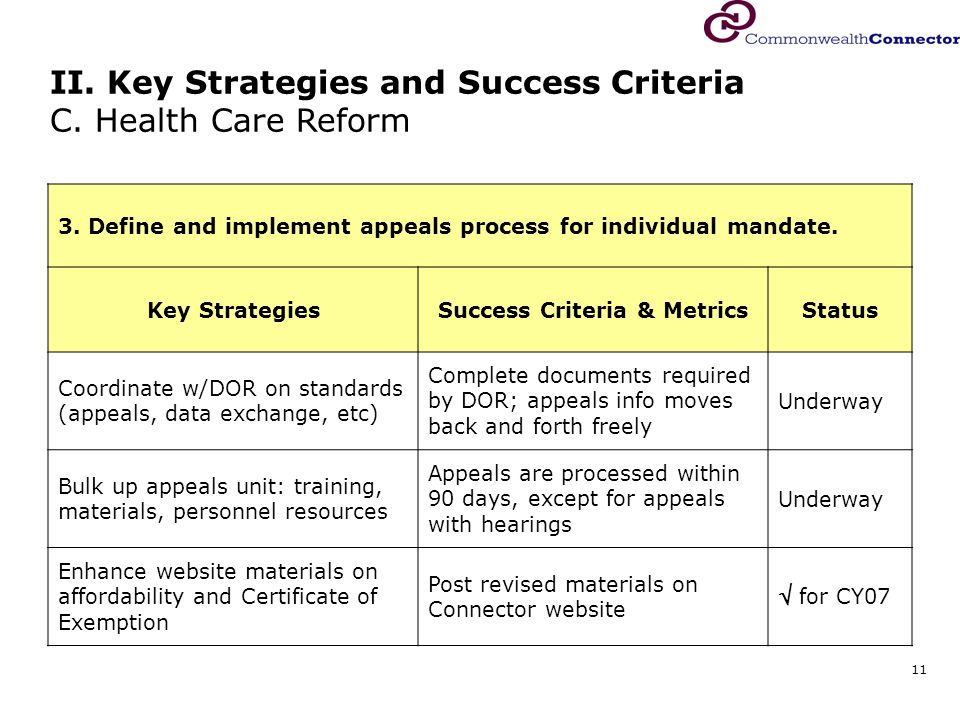 11 II. Key Strategies and Success Criteria C. Health Care Reform 3.