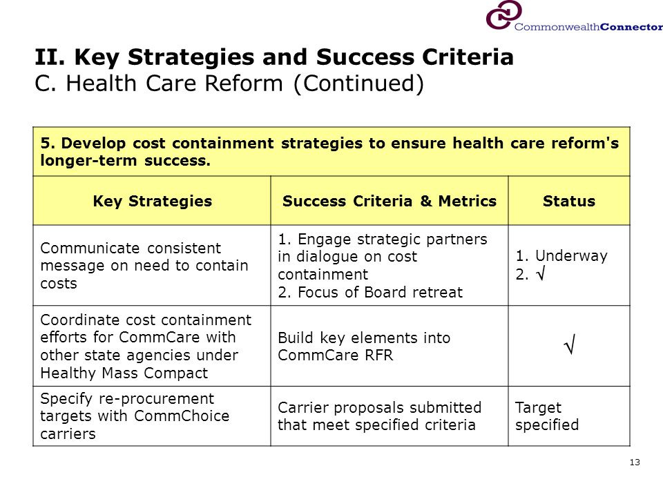 13 II. Key Strategies and Success Criteria C. Health Care Reform (Continued) 5.