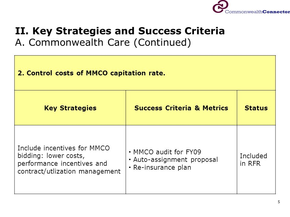 6 II.Key Strategies and Success Criteria A. Commonwealth Care (Continued) 3.