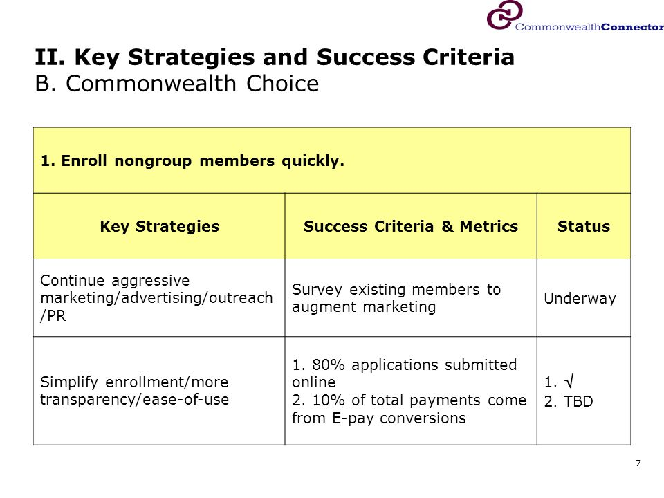 8 II.Key Strategies and Success Criteria B. Commonwealth Choice (Continued) 2.