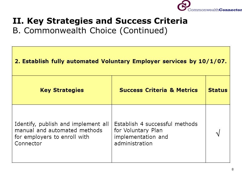 9 II.Key Strategies and Success Criteria B. Commonwealth Choice (Continued) 3.