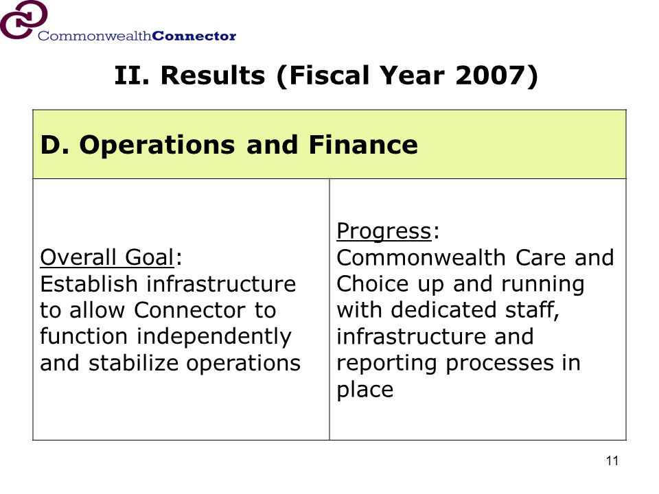 11 D. Operations and Finance Overall Goal: Establish infrastructure to allow Connector to function independently and stabilize operations Progress: Co