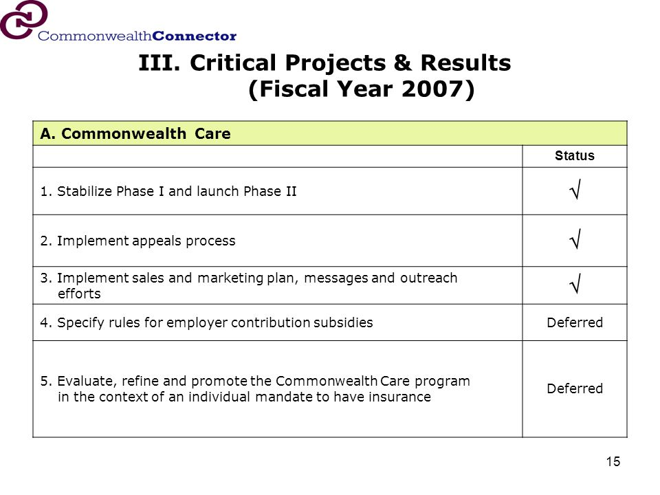 15 A. Commonwealth Care Status 1. Stabilize Phase I and launch Phase II  2. Implement appeals process  3. Implement sales and marketing plan, messag