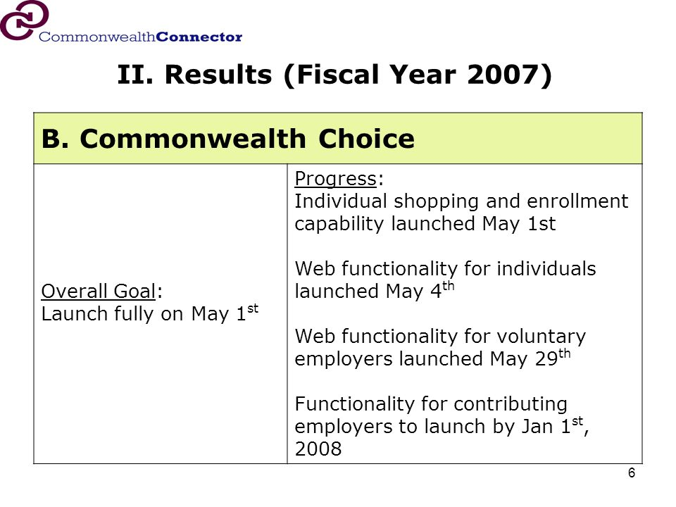 6 B. Commonwealth Choice Overall Goal: Launch fully on May 1 st Progress: Individual shopping and enrollment capability launched May 1st Web functiona