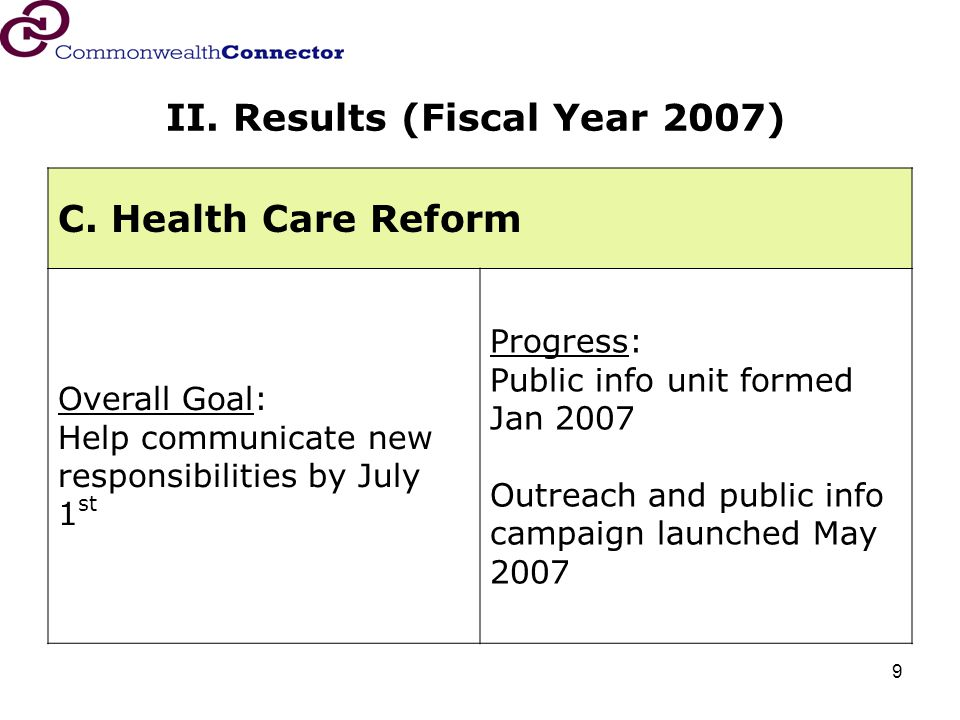 9 C. Health Care Reform Overall Goal: Help communicate new responsibilities by July 1 st Progress: Public info unit formed Jan 2007 Outreach and publi