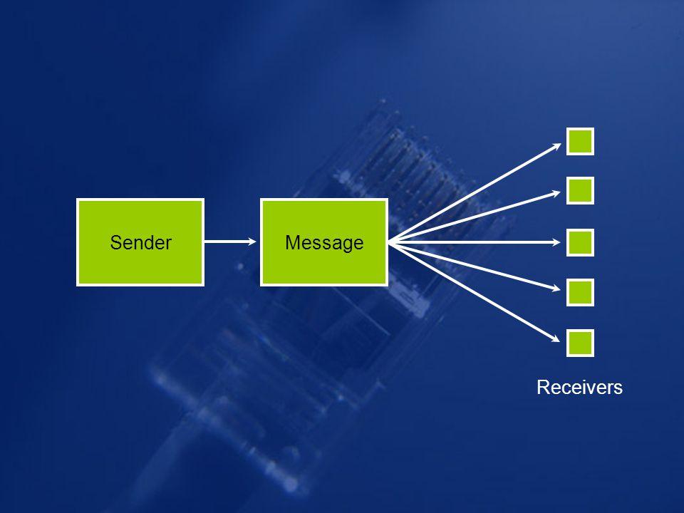 SenderMessage Receivers