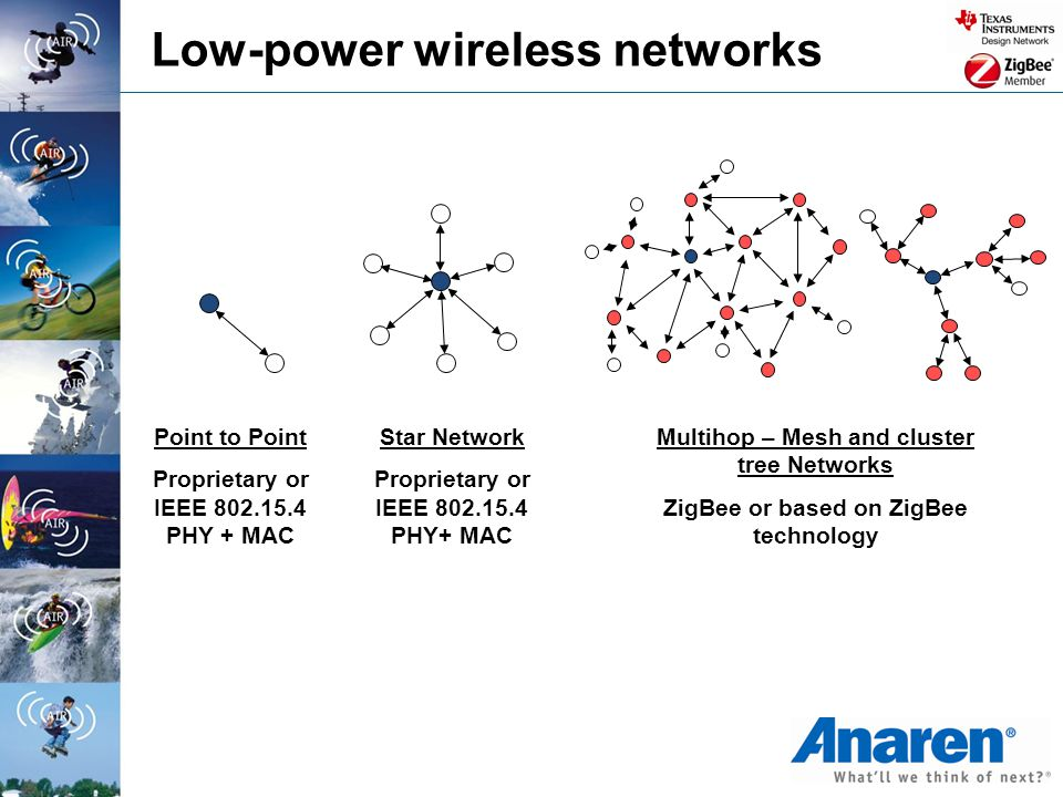 Low-power wireless networks Point to Point Proprietary or IEEE 802.15.4 PHY + MAC Star Network Proprietary or IEEE 802.15.4 PHY+ MAC Multihop – Mesh a