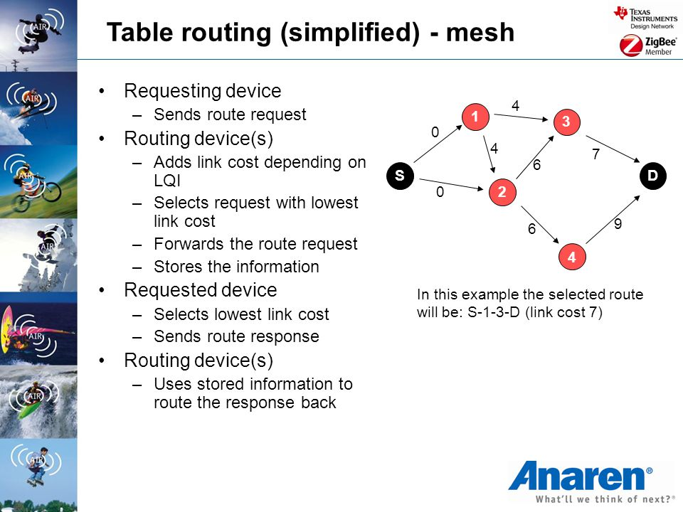 Table routing (simplified) - mesh Requesting device –Sends route request Routing device(s) –Adds link cost depending on LQI –Selects request with lowe