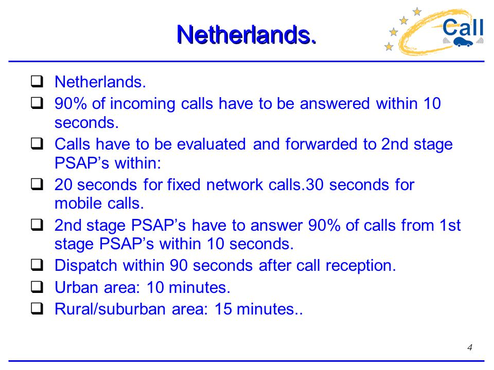 4 Netherlands. Netherlands.  90% of incoming calls have to be answered within 10 seconds.