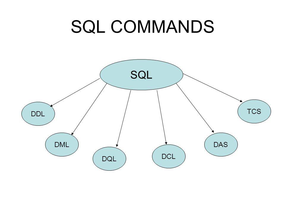 SQL COMMANDS SQL DDL DML DQL DCL DAS TCS