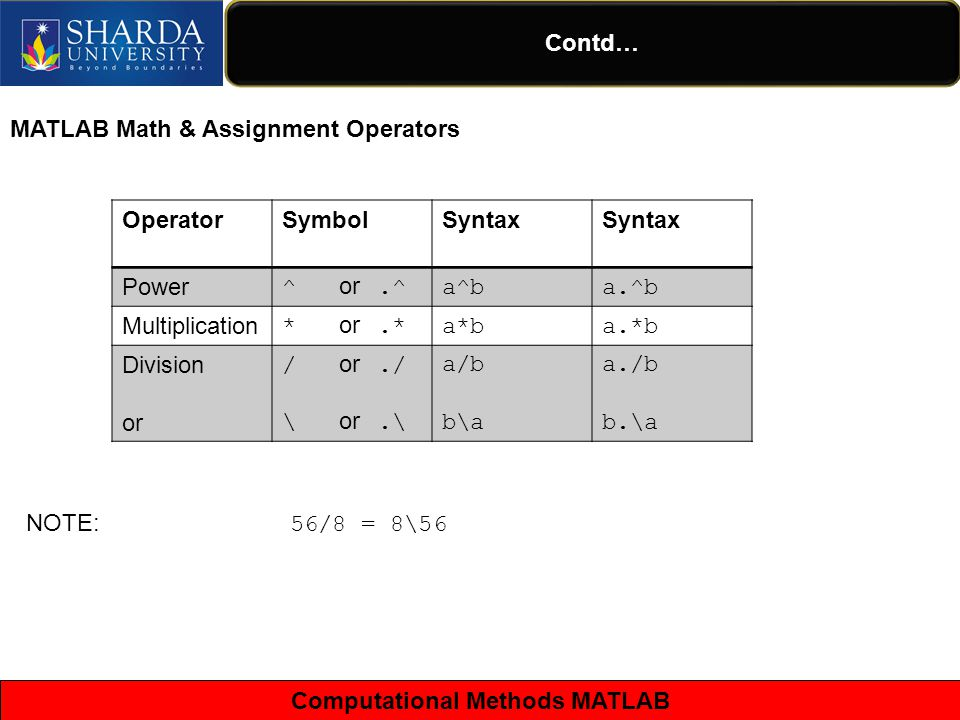 Computational Methods MATLAB Contd… MATLAB Math & Assignment Operators OperatorSymbolSyntax Power ^ or.^a^ba.^b Multiplication * or.*a*ba.*b Division or / or./ \ or.\ a/b b\a a./b b.\a NOTE: 56/8 = 8\56