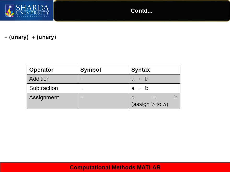 Computational Methods MATLAB Contd...