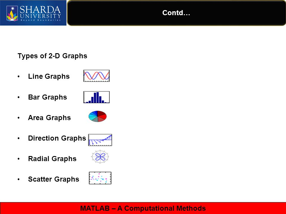 MATLAB – A Computational Methods Contd… Types of 2-D Graphs Line Graphs Bar Graphs Area Graphs Direction Graphs Radial Graphs Scatter Graphs