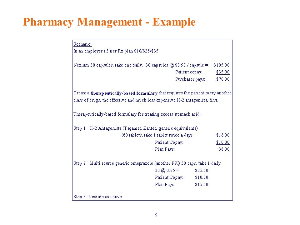 5 Pharmacy Management - Example