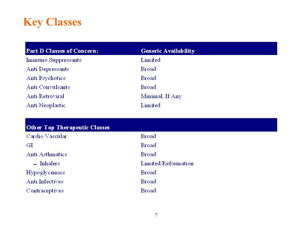7 Key Classes