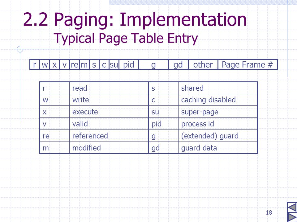 18 2.2 Paging: Implementation Typical Page Table Entry Page Frame # executex writew readr rwx validv rwx v referencedre v modifiedm re m shareds m s c